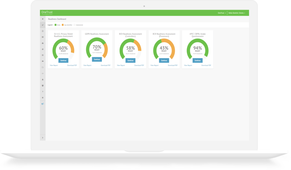OneTrust Readiness Assessment Dashboard