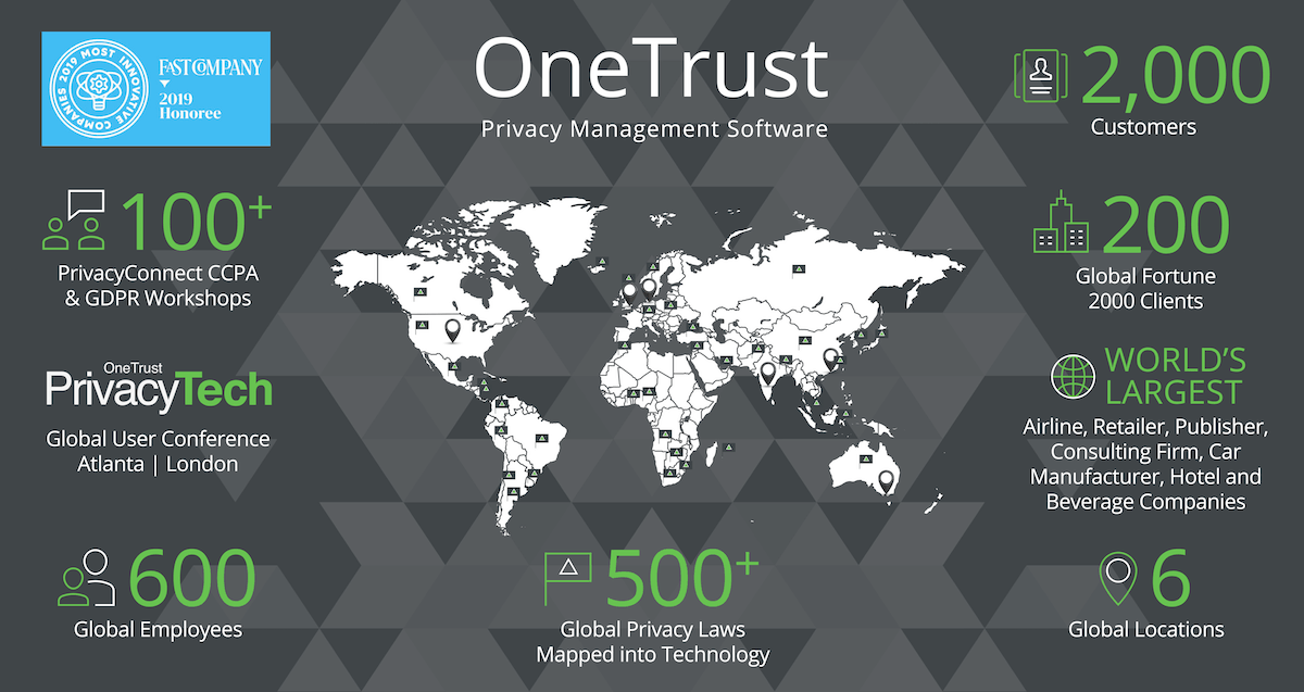 38d5d1a45d This news comes in tandem with an announcement of exciting growth for the  OneTrust team. In 2018
