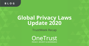 Global Privacy Laws Update 2020