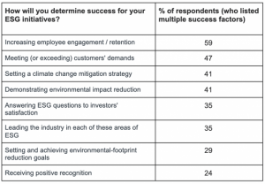 ESG Principles