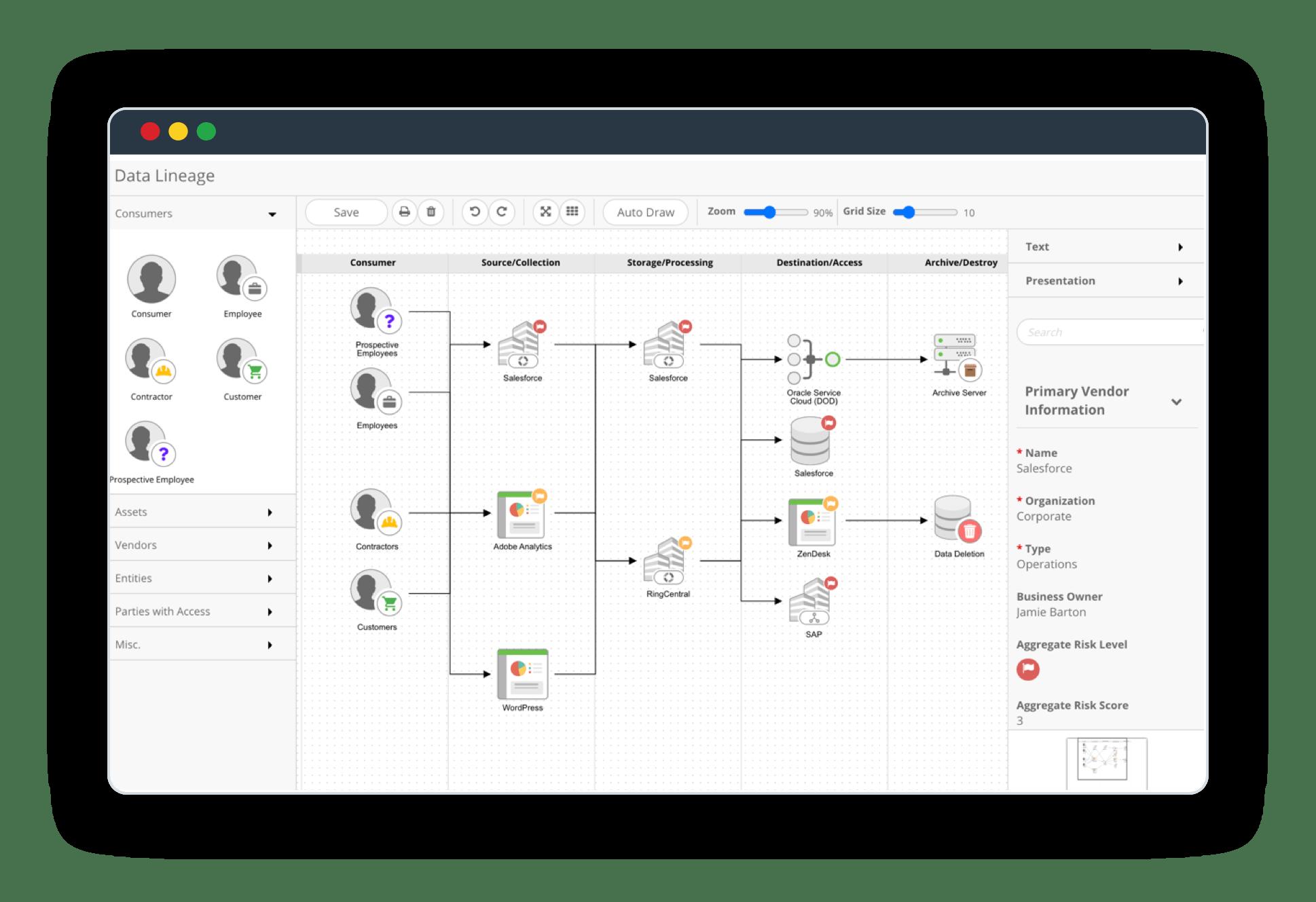 data lineage visualization to establish a trusted data catalog