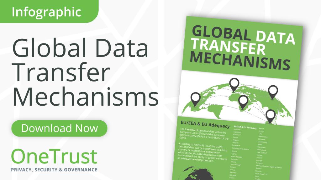 Global Data Transfer Mechanisms Infographic