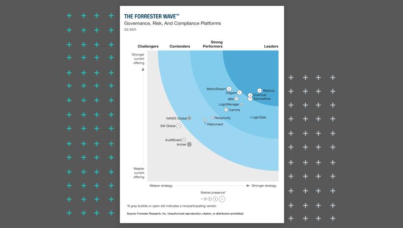 Forrester Wave Governance, Risk. and Compliance